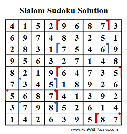 Slalom Sudoku (Daily Sudoku League #39) Solution