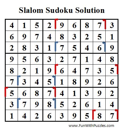 Slalom Sudoku (Daily Sudoku League #39) Solution