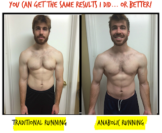 Anabolic Running Review (2019): Build Muscle and Burn Fat In 15 Mins?