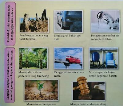 aktiviti-aktiviti manusia yang mengganggu kiyat nutrien dan langkah-langkah untuk menyelesaikan