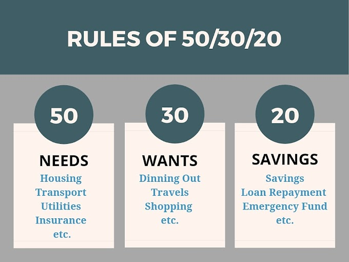 50 - 30 - 20 Rule of Budgeting for Beginners