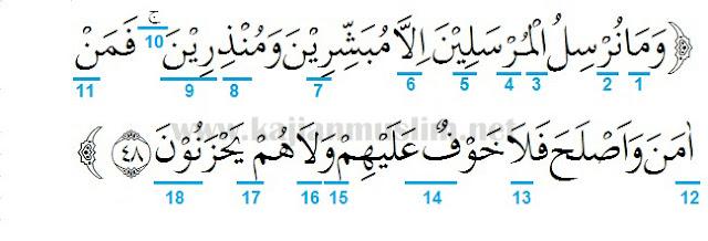 Hukum Tajwid Surat Al-An'am Ayat 48