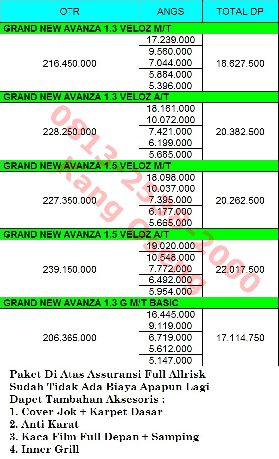 Grand New Avanza Veloz Matic All Camry Hybrid Indonesia Promo Bandung Januari 2017 Toyota Kredit Mobil Paket Dp Murah 1 3 Dan 5 Manual Di Auto