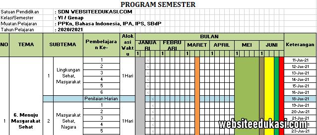 Promes Kelas 6 Semester 2 K13 Tahun 2021 Websiteedukasi Com