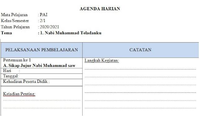 Agenda Harian Guru PAI SD/MI Semester 1 Kurikulum 2013 Kelas 2 SD/MI Tahun 2020/2021 - Guru Krebet 3