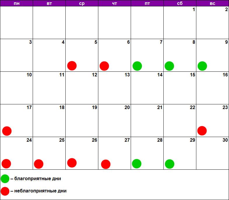 Лунный календарь химической завивки июнь 2019