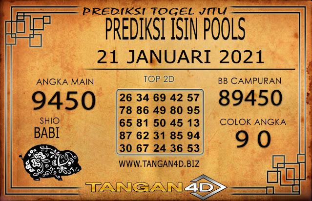 PREDIKSI TOGEL ISIN TANGAN4D 21 JANUARI 2021