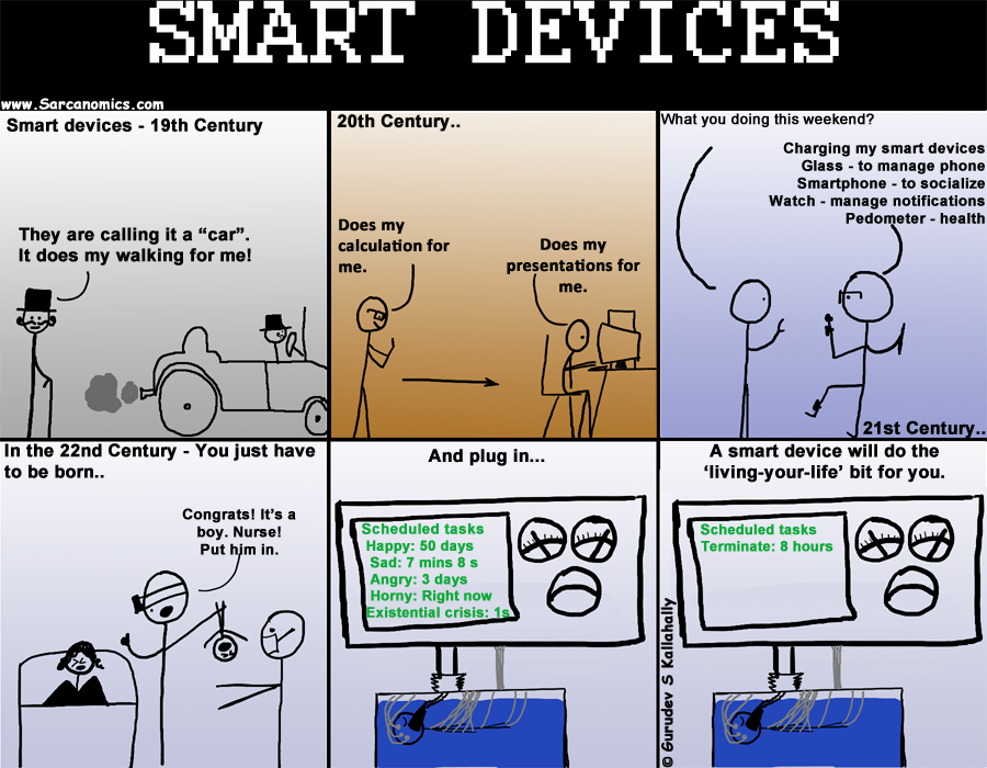 Smart devices of the 22nd century