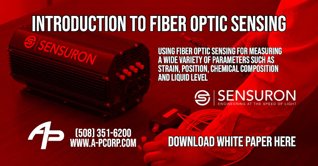 Introduction to Fiber Optic Sensing