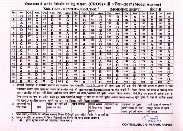 CGVYAPAM CROS Model Answer Set B Chhattisgarh