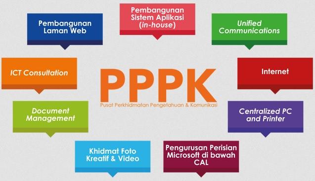 lowongan PPPK (P3K)