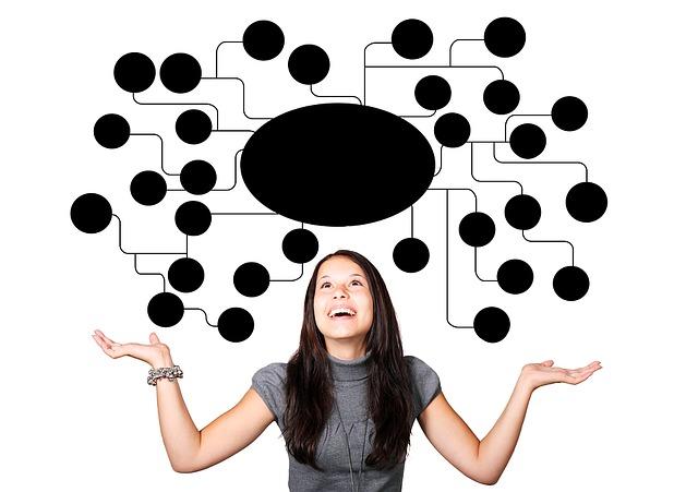 Os mapas mentais como recurso para auxiliar no aprendizado