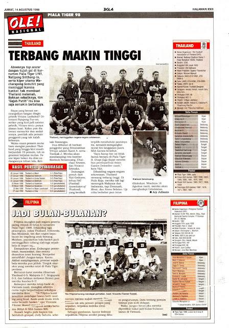 TIGER CUP 1998 TEAM PROFILE THAILAND