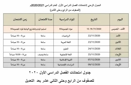 جدول امتحانات الفصل الدراسى الأول 2020 للصفوف من الرابع وحتى الثانى عشر بعد  التعديل