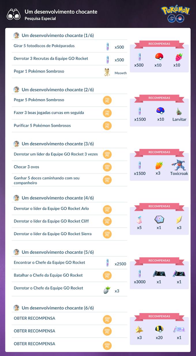 """Guia da pesquisa especial """"Um desenvolvimento chocante"""" em Pokémon GO"""