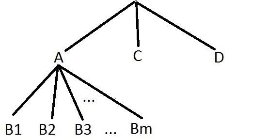 basic statistics lecture  5  baye u0026 39 s theorem