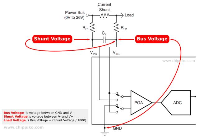 Adafruit INA219 Arduino Code, Library and Tutorial