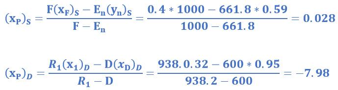 Coordenadas del polo del ejemplo 3