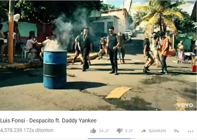 Despacito as Most Popular Video in Youtube