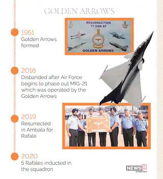 Golden Arrows Squadron
