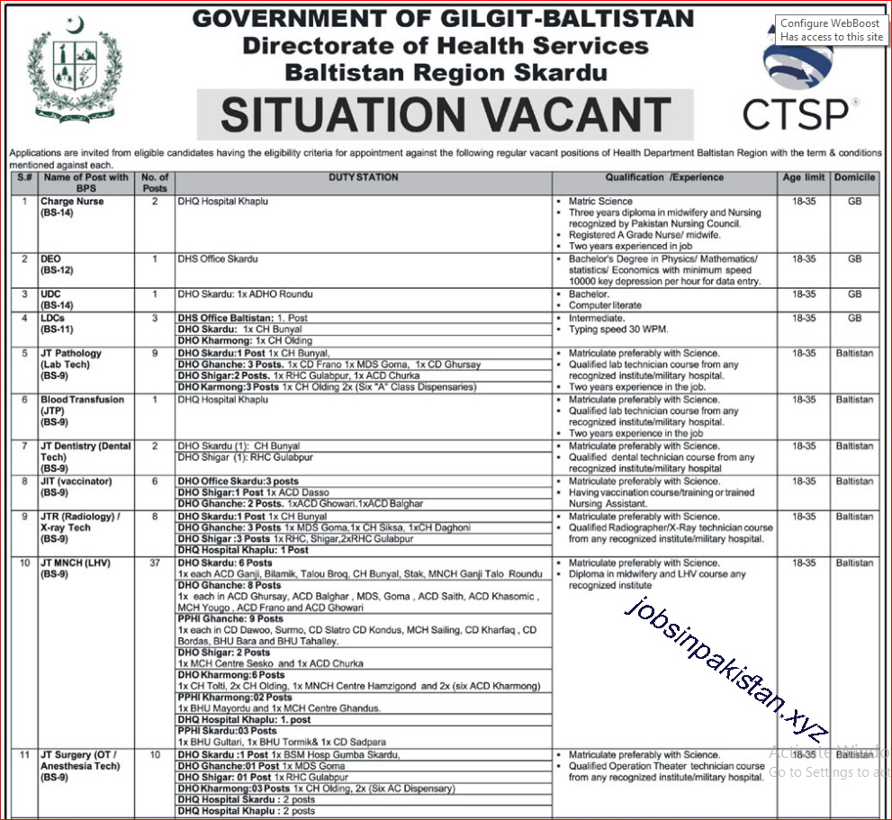 Advertisement for the Health Department Government of Gilgit Baltistan Jobs 2018