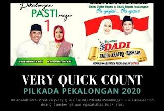 Prediksi (Very Quick Count) Pilkada Pilbup Pekalongan 2020