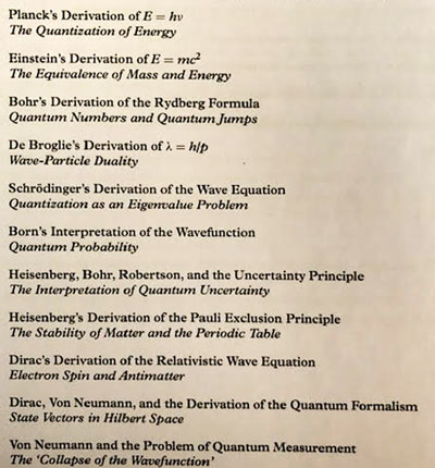 "Some of the physics equations and their derivations (Source: Jim Baggott, ""The Quantum Cookbook"")"