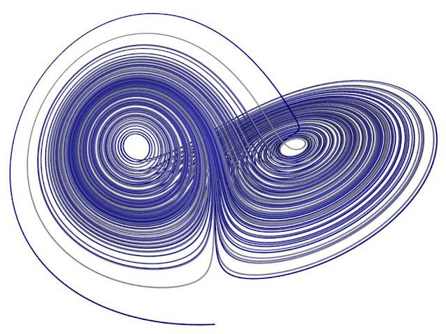Campo emergente da matemática ajuda a solucionar problemas de engenharia