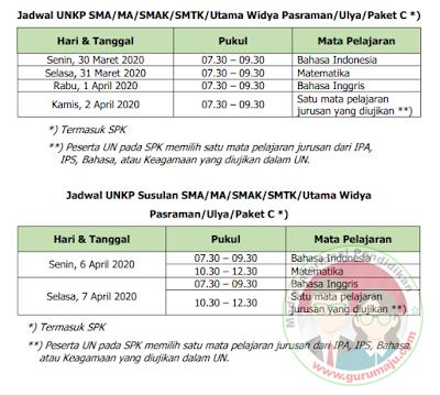 Jadwal UNKP SMA Paket C Susulan