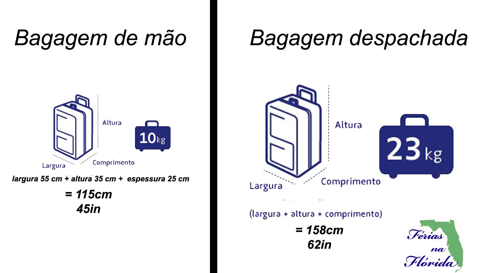 43ea5187c As dimensões das bagagens não foram alteradas