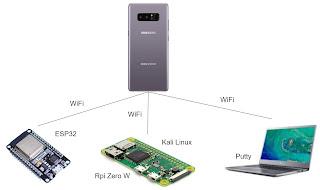 kali linux 滲透 測試 工具 第 二 版