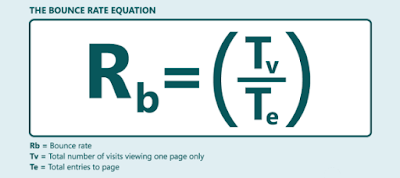calculate Bounce Rate