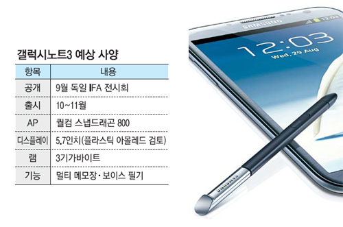 Samsung Galaxy Note III specs Leaked