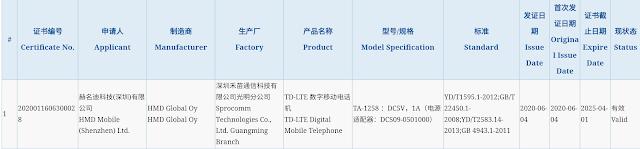 Nokia TA-1258 passes CCC in China