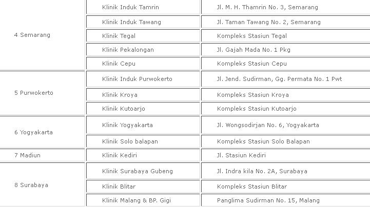 Loker Bidan 2013 Semarang Lihat Loker Info Lowongan Kerja Terbaru Juli 2016 Api Polsuska Tingkat Slta Info Kerja Bidan Perawat Rumah Sakit