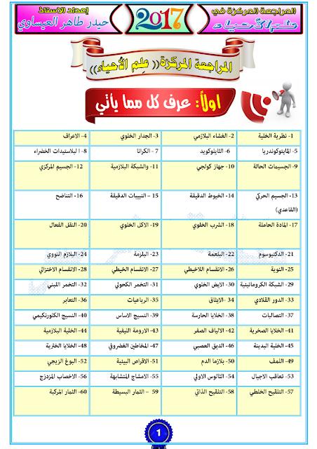 المراجعة المركزة في الاحياء للسادس العلمي الأحيائي للأستاذ حيدر طاهر العيساوي 2017