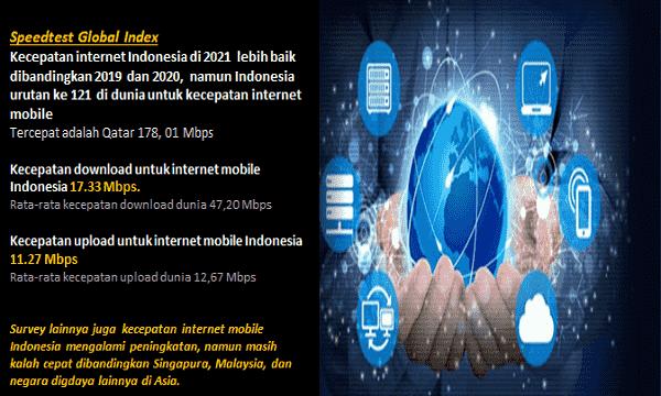 digitalisasi internet