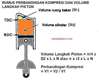 cara mengukur volume langkah piston