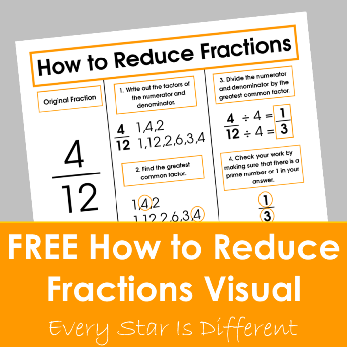 How to Reduce Fractions
