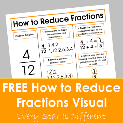 FREE How to Reduce Fractions Visual