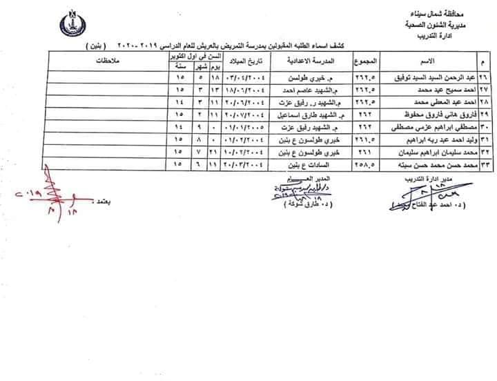 اسماء الطلبة والطالبات المقبولين بمدارس التمريض بشمال سيناء للعام الدراسي 2019 / 2020 22