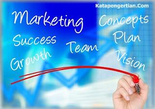 Pengertian Pemasaran, Fungsi, Strategi, Teknik Menjual