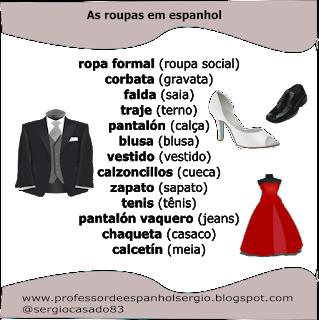 As roupas em espanhol