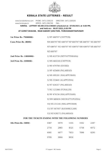 nirmal-kerala-lottery-result-nr-223-today-07-05-2021-keralalotteriesresults.in_page-0001