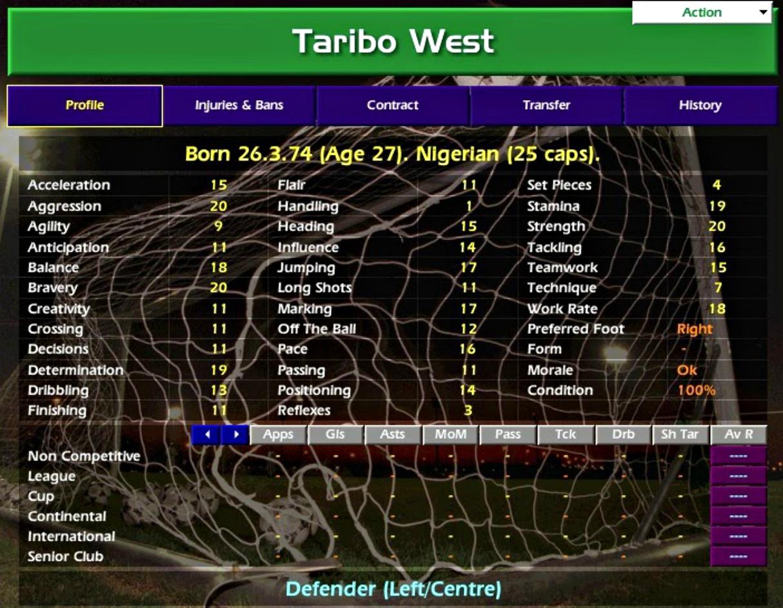 Taribo West Championship Manager