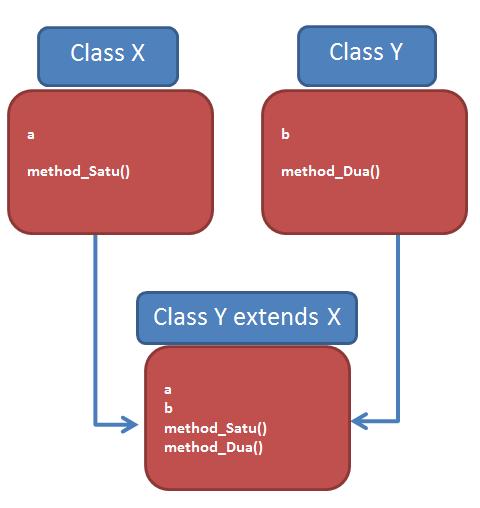 inheritance_Java