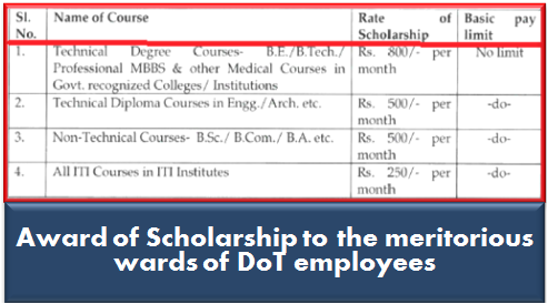 award-of-scholarship-to-meritorious-wards-of-dot-employees