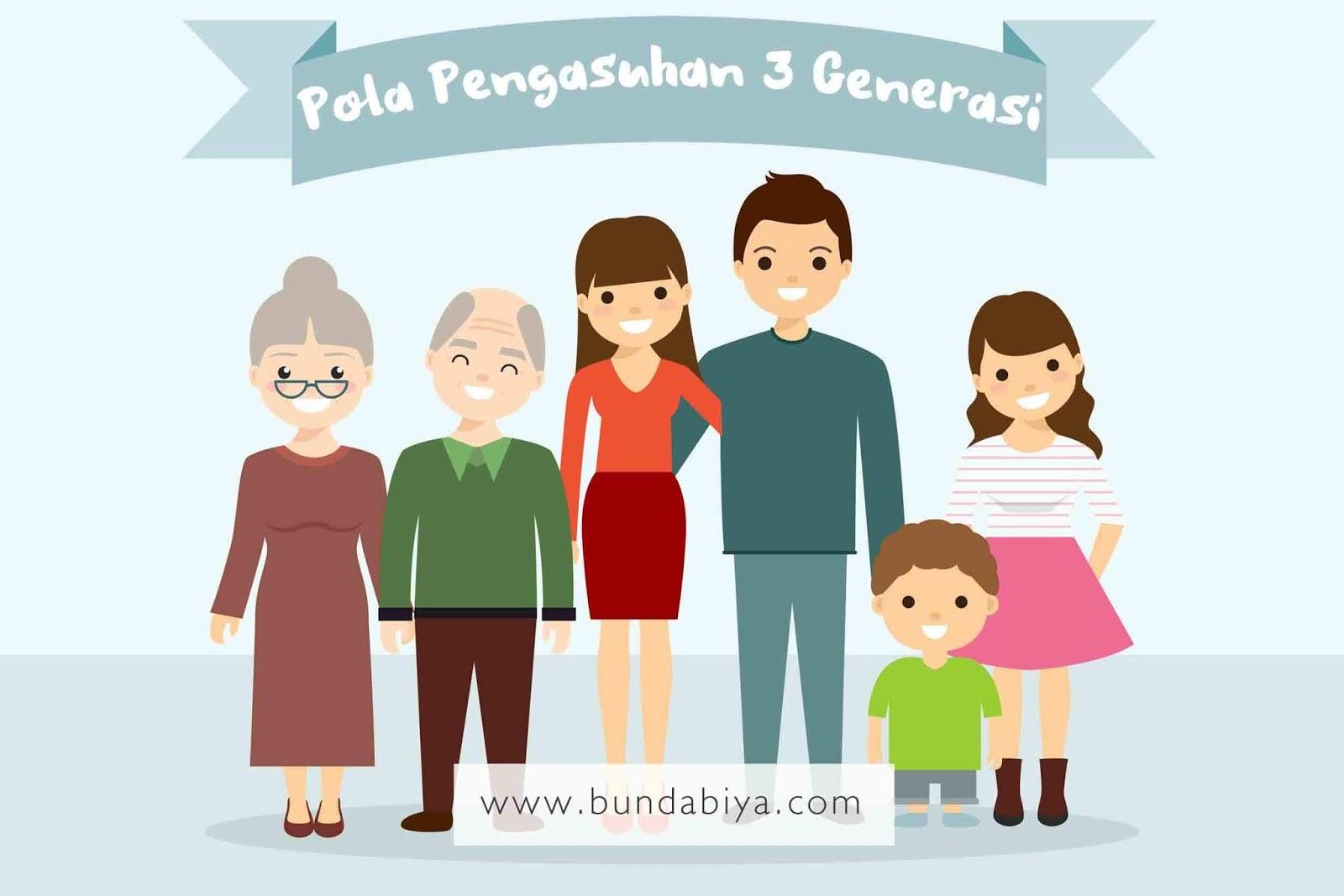 pola pengasuhan tiga generasi, mengasuh anak bersama orang tua, mengasuh anak bersama PRT, ribut dengan orang tua, konflik dengan mertua, tinggal di rumah mertua, tinggal di rumah orang tua, mendidik anak bersama orang tua, pengasuhan tiga generasi
