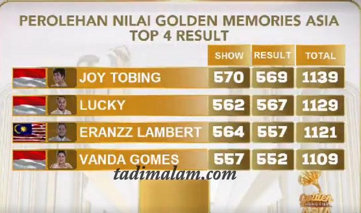 top 3 Besar Golden Memories Asia 14 Oktober