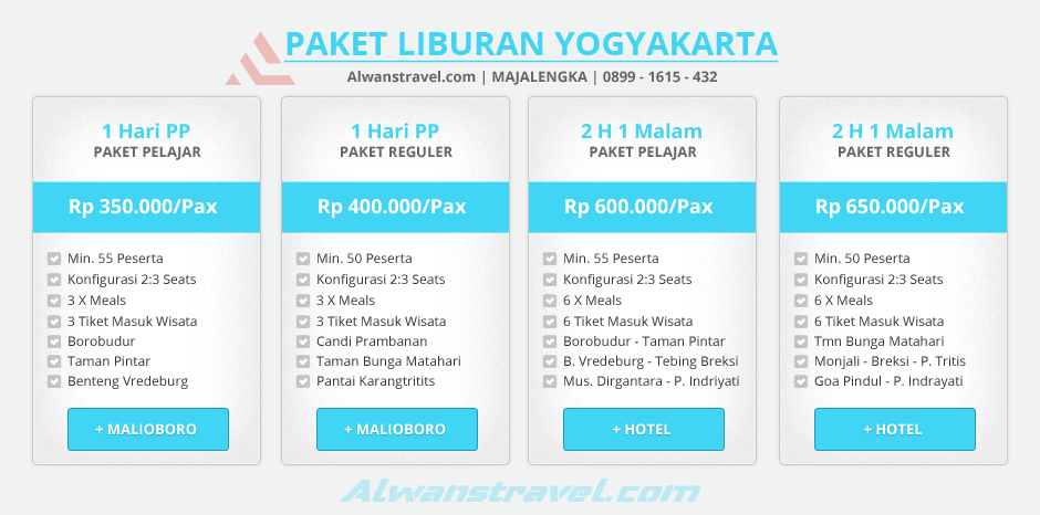 Tabel Harga Paket Liburan Sekolah Ke Yogyakarta